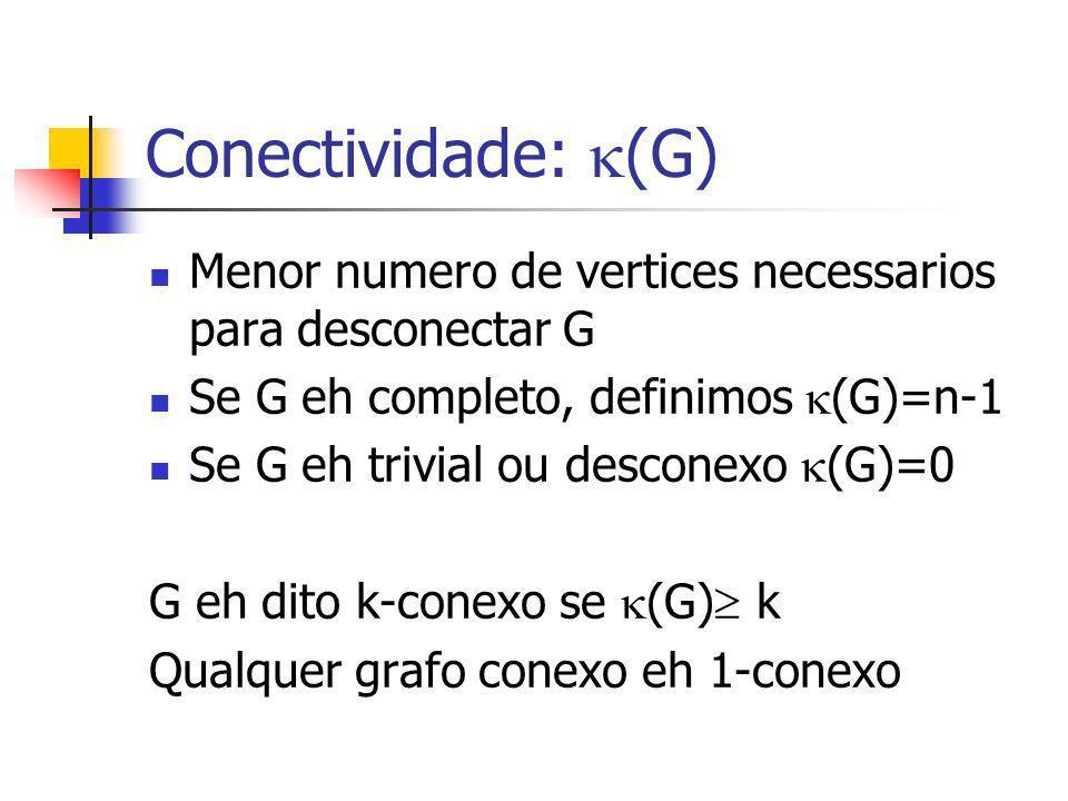 Conectividade: (G) Menor numero de vertices necessarios para desconectar G Se G eh completo, definimos (G)=n-1 Se G eh trivial ou desconexo (G)=0 G eh