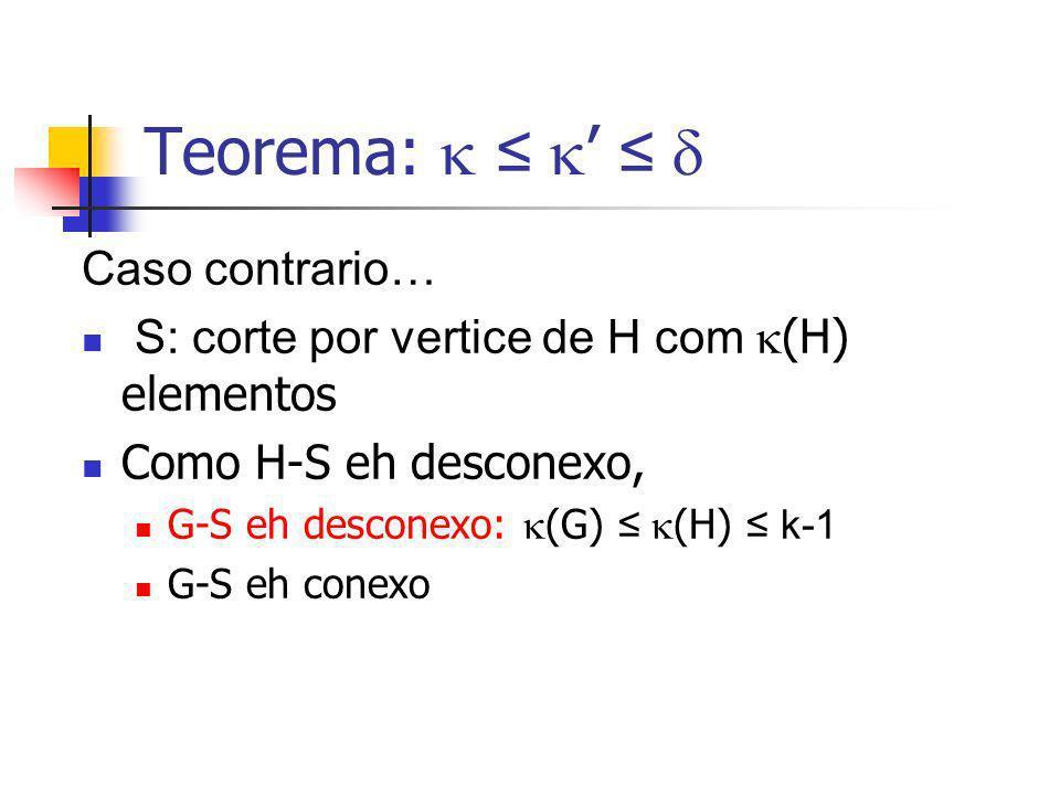 Teorema: Caso contrario… S: corte por vertice de H com (H) elementos Como H-S eh desconexo, G-S eh desconexo: (G) (H) k-1 G-S eh conexo