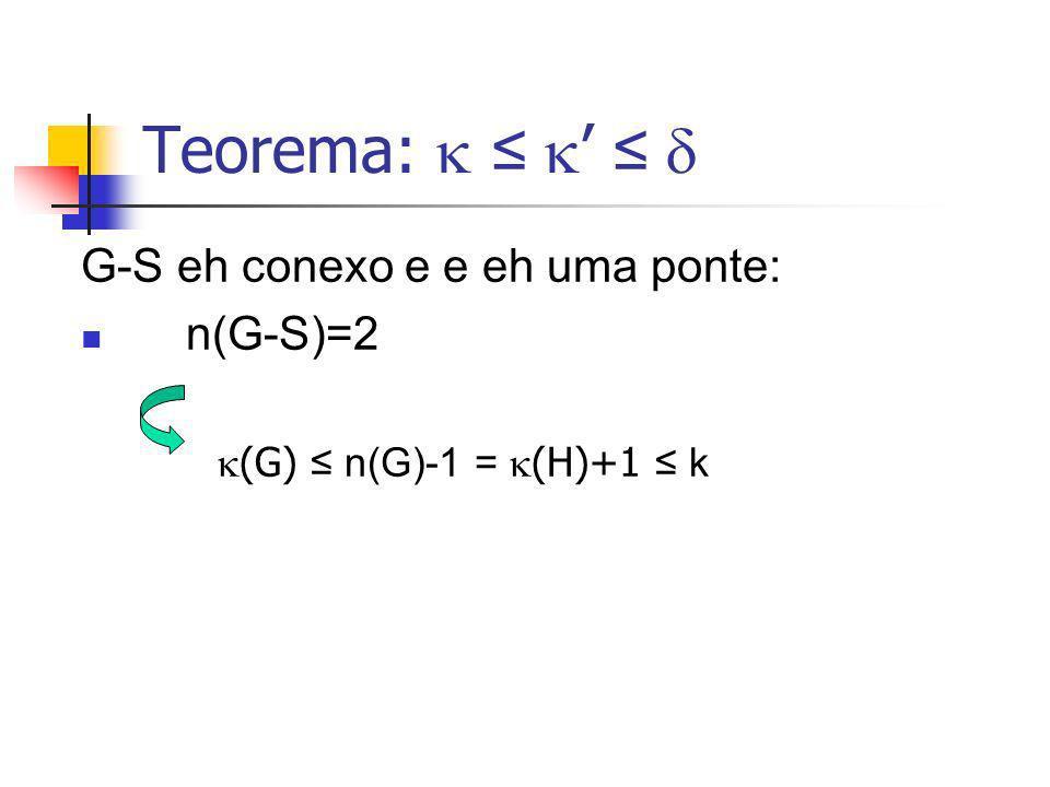 Teorema: G-S eh conexo e e eh uma ponte: n(G-S)=2 (G) n(G)-1 = (H)+1 k