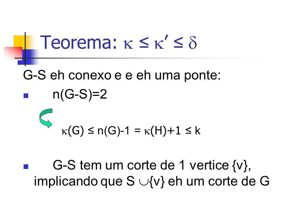Teorema: G-S eh conexo e e eh uma ponte: n(G-S)=2 (G) n(G)-1 = (H)+1 k G-S tem um corte de 1 vertice {v}, implicando que S {v} eh um corte de G