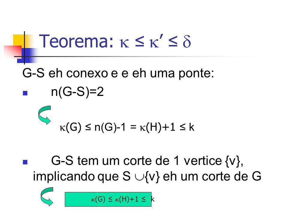 Teorema: G-S eh conexo e e eh uma ponte: n(G-S)=2 (G) n(G)-1 = (H)+1 k G-S tem um corte de 1 vertice {v}, implicando que S {v} eh um corte de G (G) (H