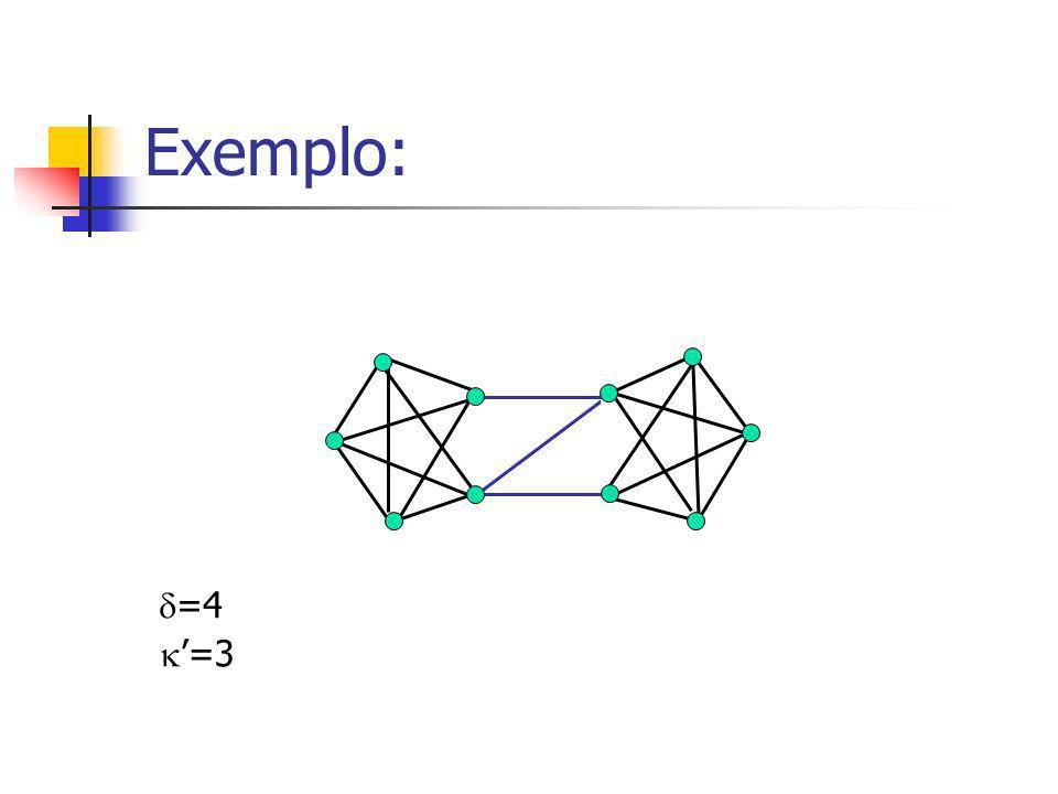 Exemplo: =4 =3