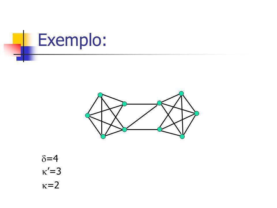 Exemplo: =4 =3 =2