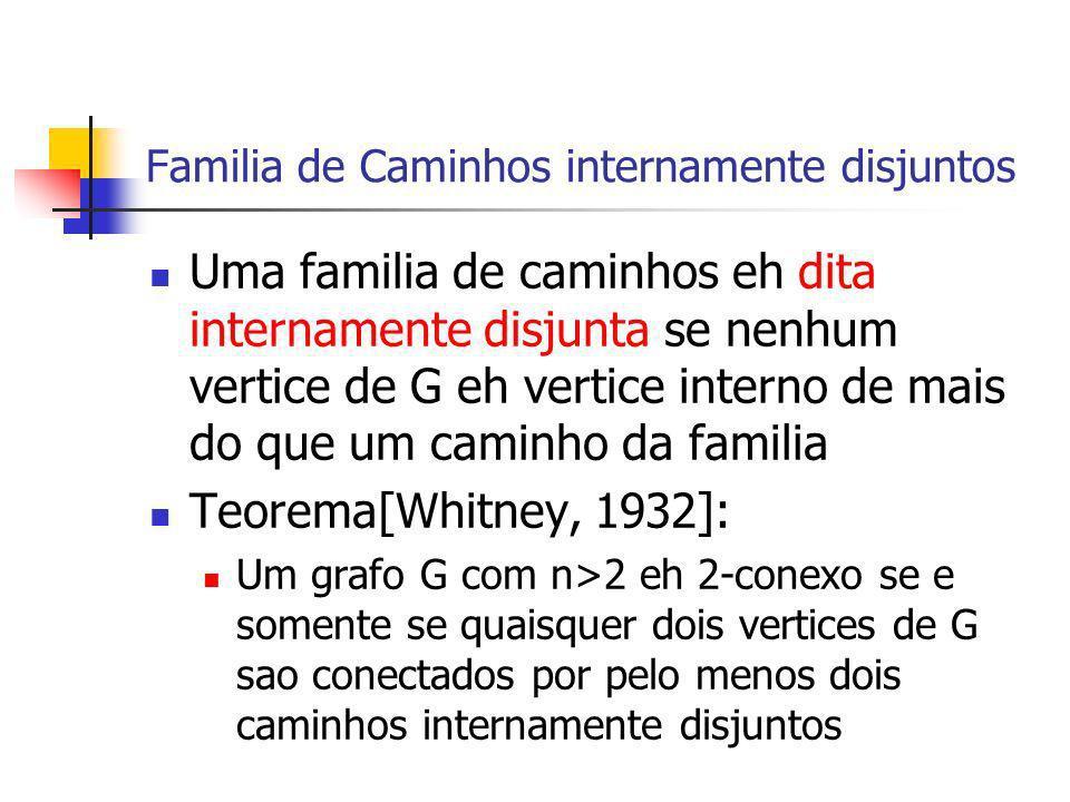 Familia de Caminhos internamente disjuntos Uma familia de caminhos eh dita internamente disjunta se nenhum vertice de G eh vertice interno de mais do