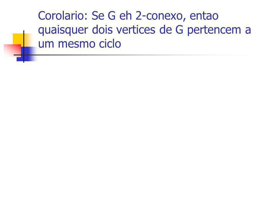 Corolario: Se G eh 2-conexo, entao quaisquer dois vertices de G pertencem a um mesmo ciclo