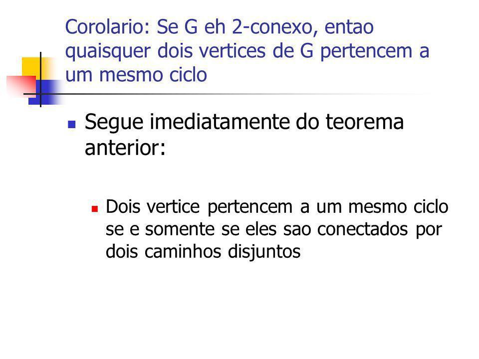 Corolario: Se G eh 2-conexo, entao quaisquer dois vertices de G pertencem a um mesmo ciclo Segue imediatamente do teorema anterior: Dois vertice perte