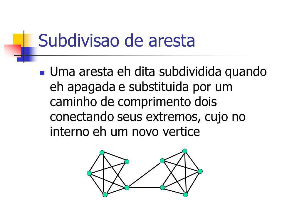 Subdivisao de aresta Uma aresta eh dita subdividida quando eh apagada e substituida por um caminho de comprimento dois conectando seus extremos, cujo