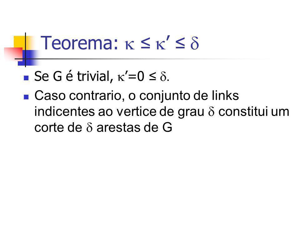 Teorema: Se G é trivial, =0. Caso contrario, o conjunto de links indicentes ao vertice de grau constitui um corte de arestas de G