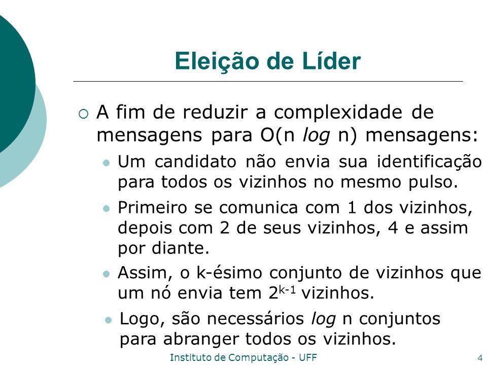 Instituto de Computação - UFF 15 Algoritmo A_Elect_Leader_C Algoritmo else begin p_owner_id i := id j ; Seja n k tal que owner_id i := id k ; Envie check(k) para n j ; end else Envie nack para n j ; *