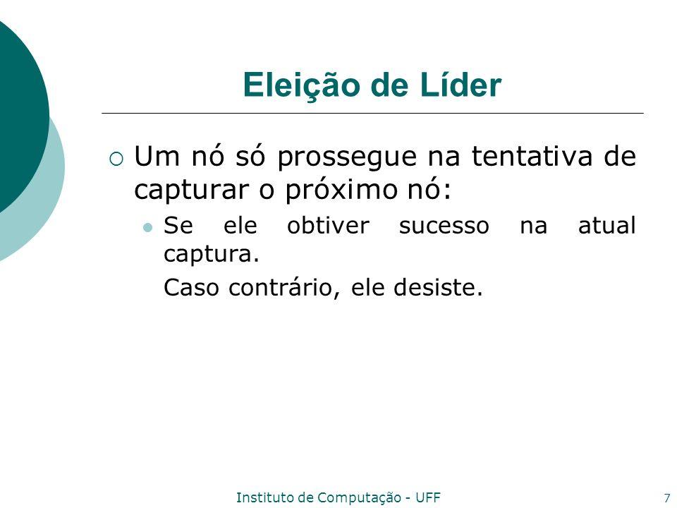 Instituto de Computação - UFF 8 Eleição de Líder Versão Assíncrona: As identificações não são mais usadas como base de comparação, mas apenas para desempate.