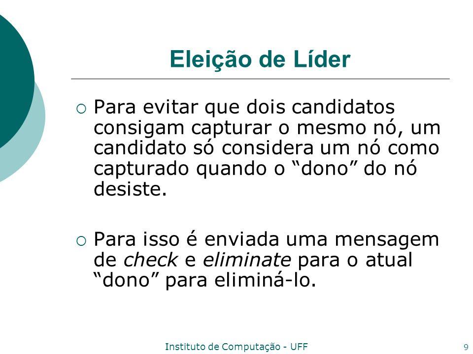 Instituto de Computação - UFF 20 Algoritmo A_Elect_Leader_C Algoritmo If S {} then begin Seja n j um nó em S; tried i j := true; p_owned_id i = id j : Envie capture(level i,id i ) para n j ; end