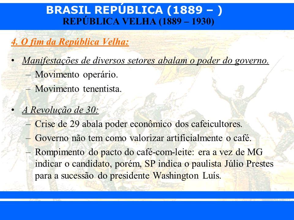 BRASIL REPÚBLICA (1889 – ) Prof. Iair iair@pop.com.br REPÚBLICA VELHA (1889 – 1930) 4. O fim da República Velha: Manifestações de diversos setores aba
