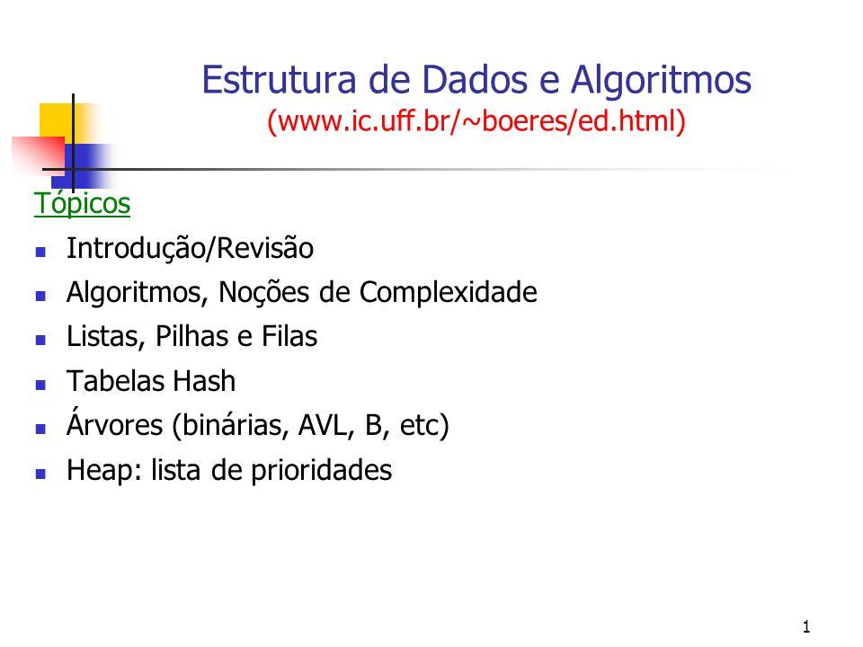 1 Estrutura de Dados e Algoritmos (www.ic.uff.br/~boeres/ed.html) Tópicos Introdução/Revisão Algoritmos, Noções de Complexidade Listas, Pilhas e Filas Tabelas Hash Árvores (binárias, AVL, B, etc) Heap: lista de prioridades