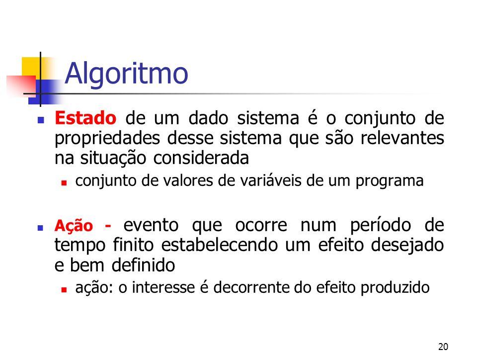 20 Algoritmo Estado de um dado sistema é o conjunto de propriedades desse sistema que são relevantes na situação considerada conjunto de valores de va