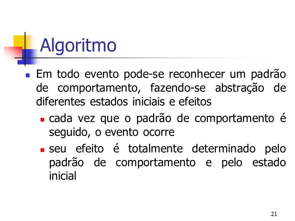 21 Algoritmo Em todo evento pode-se reconhecer um padrão de comportamento, fazendo-se abstração de diferentes estados iniciais e efeitos cada vez que o padrão de comportamento é seguido, o evento ocorre seu efeito é totalmente determinado pelo padrão de comportamento e pelo estado inicial