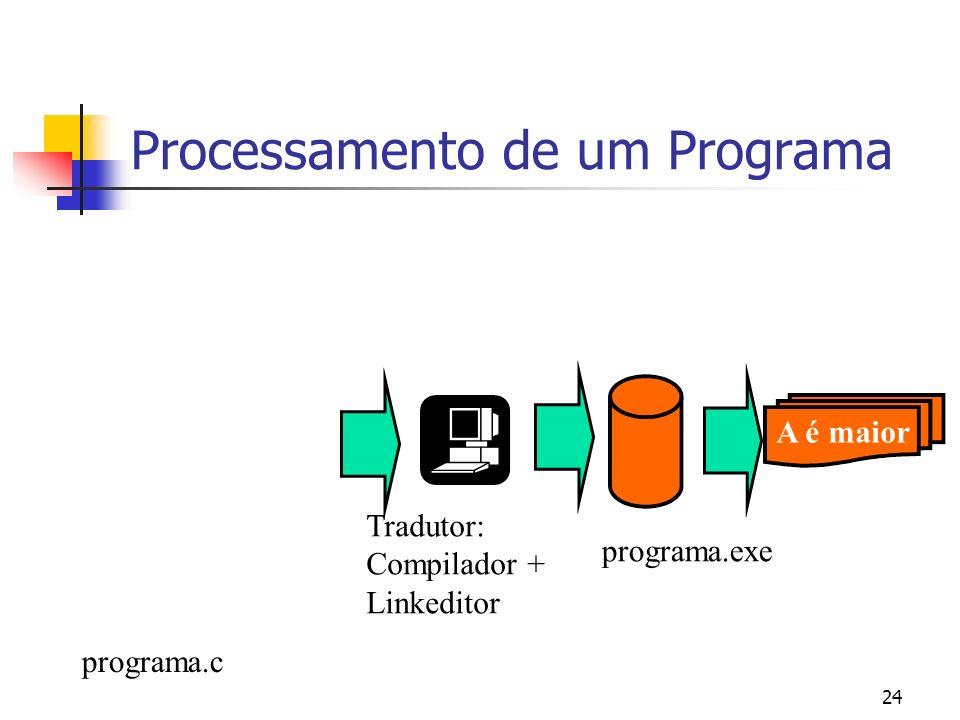 24 Processamento de um Programa If (a>b) { printf ( A é maior) } else { printf (B é maior) } Tradutor: Compilador + Linkeditor programa.c programa.exe