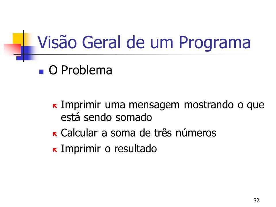 32 Visão Geral de um Programa O Problema Imprimir uma mensagem mostrando o que está sendo somado Calcular a soma de três números Imprimir o resultado