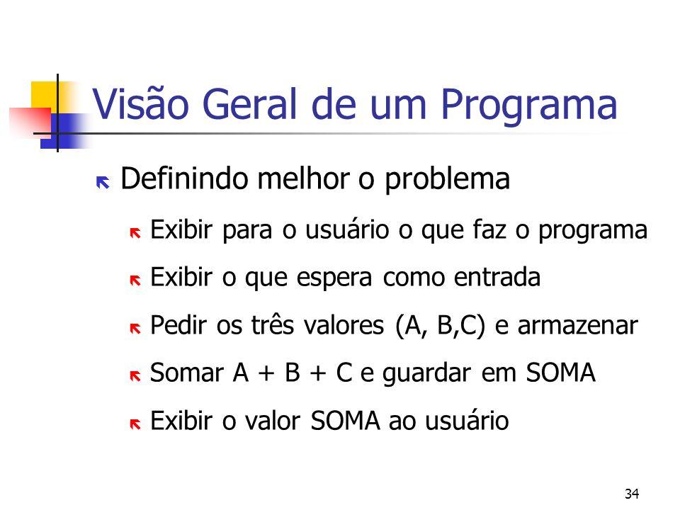 34 Visão Geral de um Programa Definindo melhor o problema Exibir para o usuário o que faz o programa Exibir o que espera como entrada Pedir os três valores (A, B,C) e armazenar Somar A + B + C e guardar em SOMA Exibir o valor SOMA ao usuário