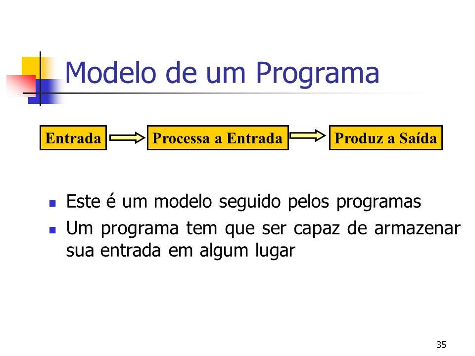 35 Modelo de um Programa Este é um modelo seguido pelos programas Um programa tem que ser capaz de armazenar sua entrada em algum lugar EntradaProcessa a EntradaProduz a Saída
