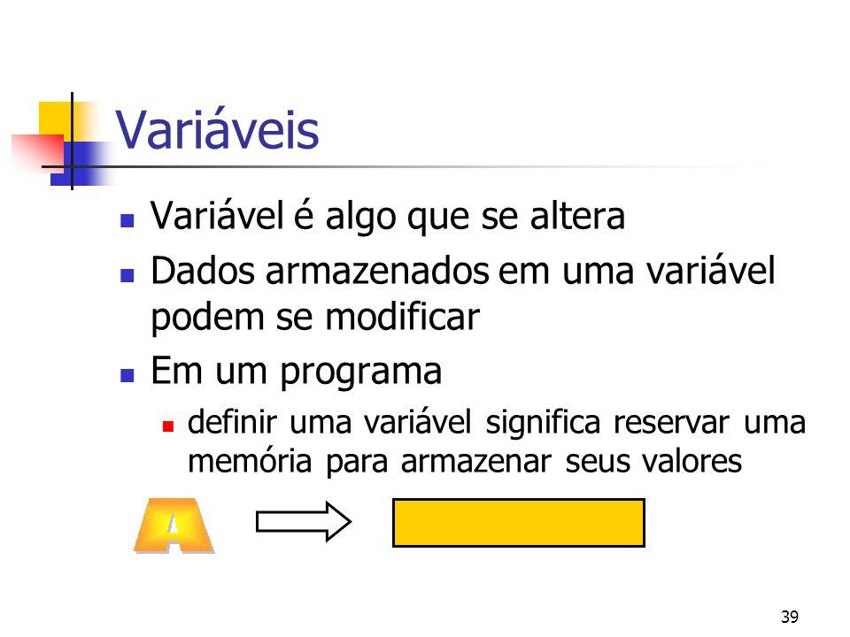 39 Variáveis Variável é algo que se altera Dados armazenados em uma variável podem se modificar Em um programa definir uma variável significa reservar uma memória para armazenar seus valores