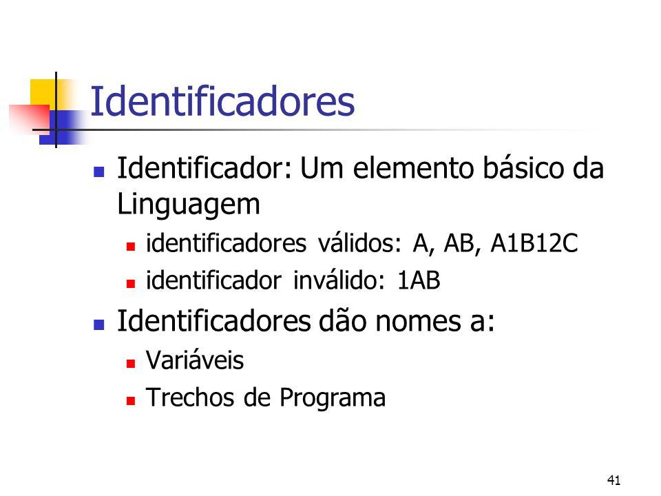 41 Identificadores Identificador: Um elemento básico da Linguagem identificadores válidos: A, AB, A1B12C identificador inválido: 1AB Identificadores dão nomes a: Variáveis Trechos de Programa