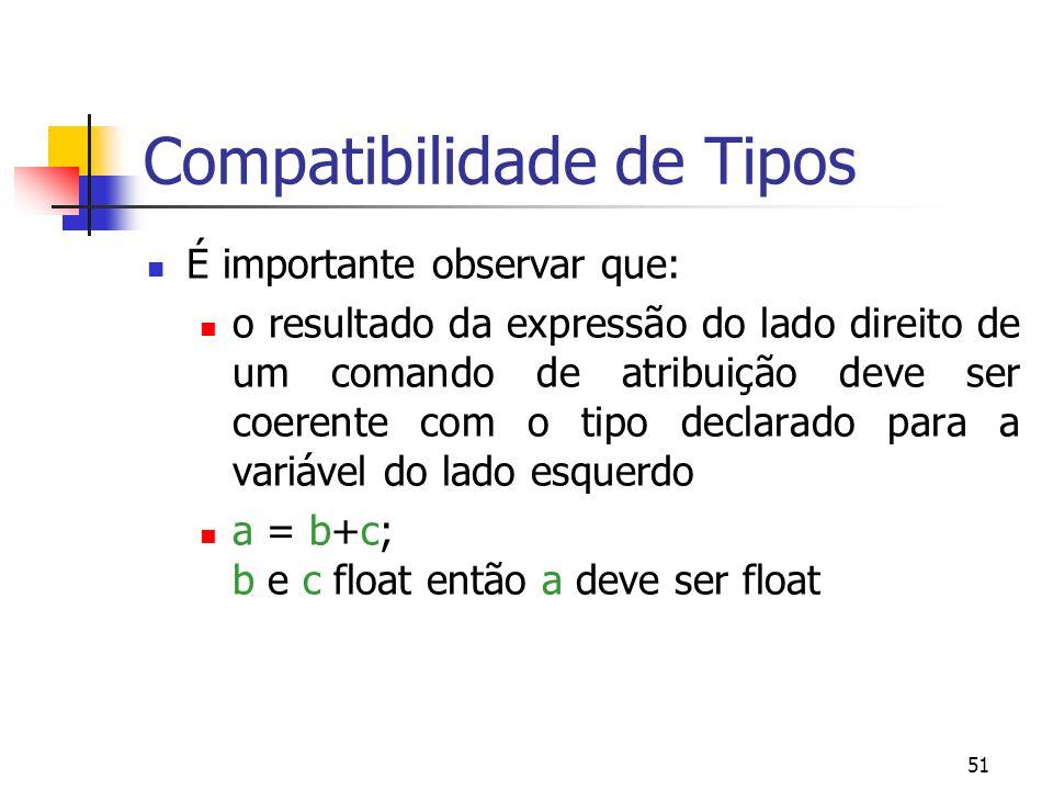 51 Compatibilidade de Tipos É importante observar que: o resultado da expressão do lado direito de um comando de atribuição deve ser coerente com o tipo declarado para a variável do lado esquerdo a = b+c; b e c float então a deve ser float