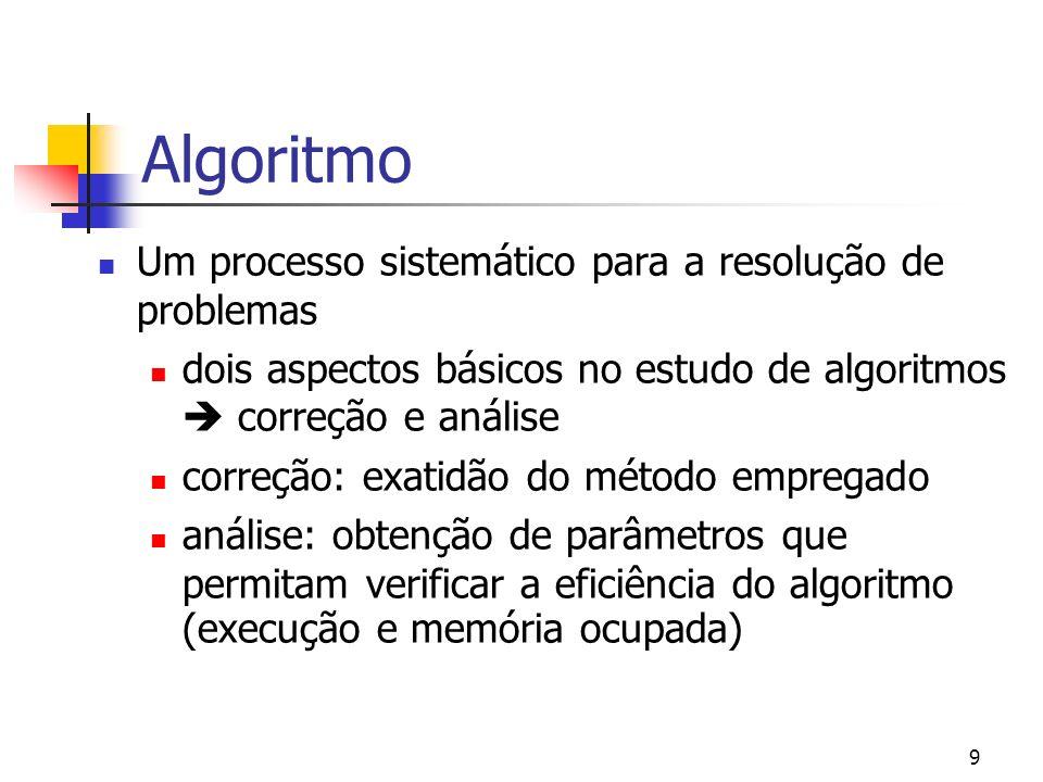 9 Algoritmo Um processo sistemático para a resolução de problemas dois aspectos básicos no estudo de algoritmos correção e análise correção: exatidão do método empregado análise: obtenção de parâmetros que permitam verificar a eficiência do algoritmo (execução e memória ocupada)