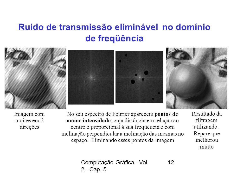 Computação Gráfica - Vol. 2 - Cap. 5 12 Ruido de transmissão eliminável no domínio de freqüência Imagem com moires em 2 direções No seu espectro de Fo