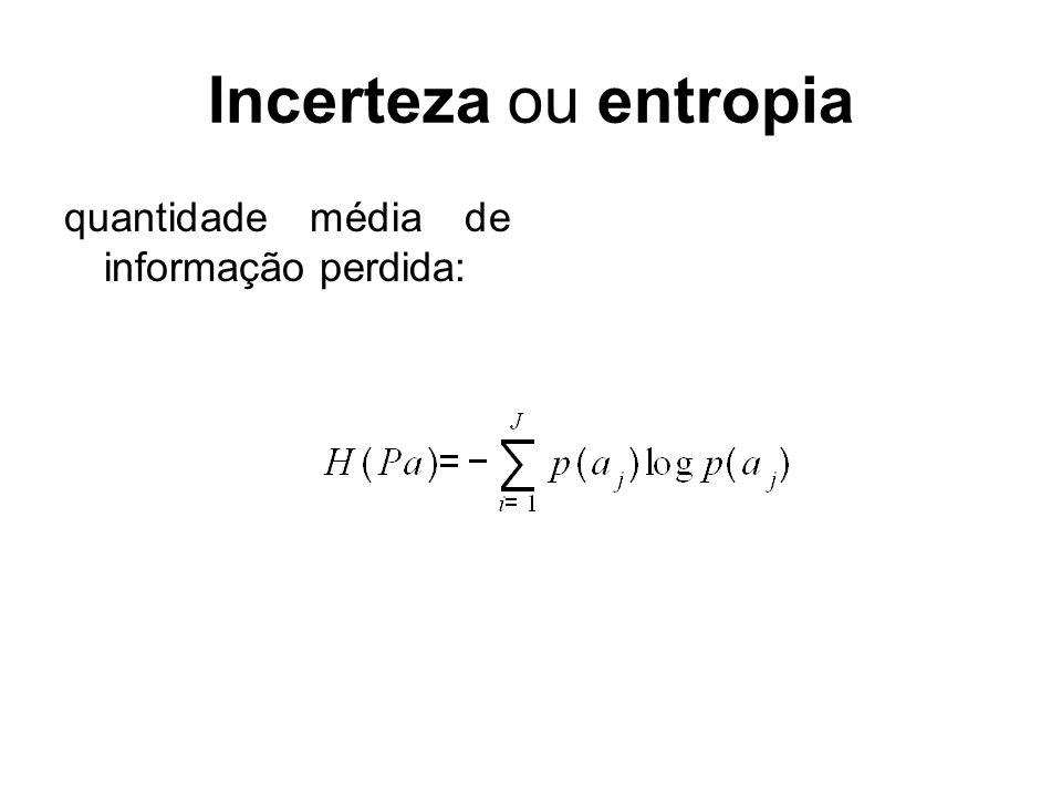 Incerteza ou entropia quantidade média de informação perdida:
