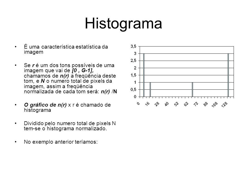 Histograma É uma característica estatística da imagem Se r é um dos tons possíveis de uma imagem que vai de [0, G-1], chamamos de n(r) a freqüência de