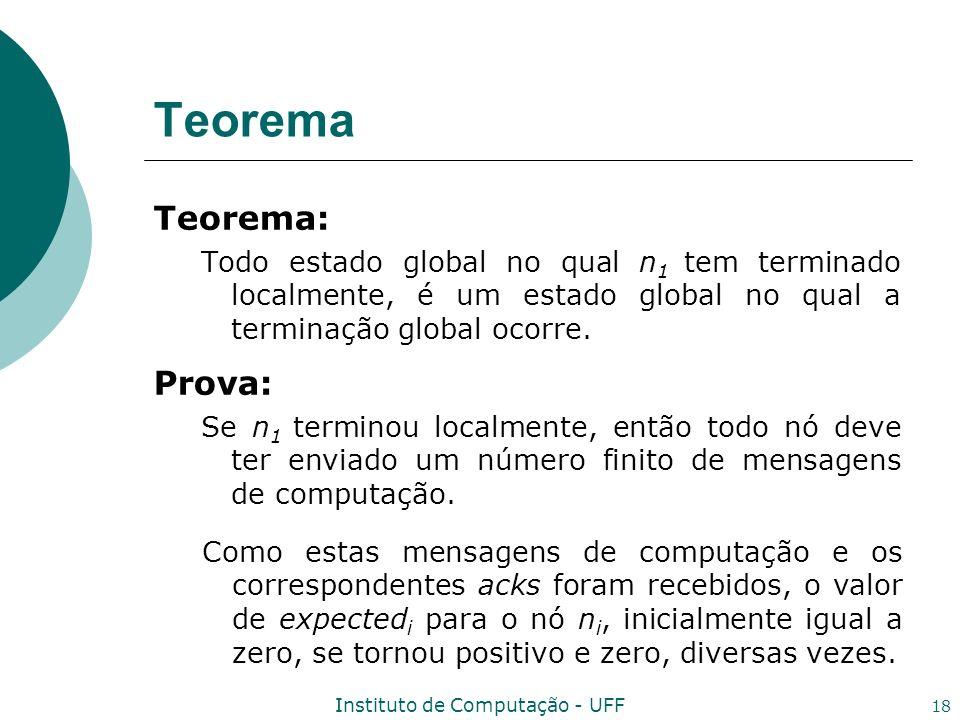 Instituto de Computação - UFF 18 Teorema: Todo estado global no qual n 1 tem terminado localmente, é um estado global no qual a terminação global ocorre.