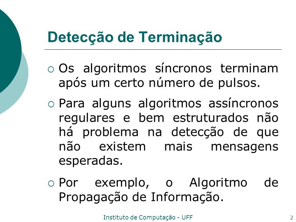 Instituto de Computação - UFF 13 Algoritmo Input: msg i =nil; Ação se n i N 0 : Execute alguma computação; Envie comp_msg em cada aresta de um subconjunto de Inc i ; Algoritmo Detect_Termination_D