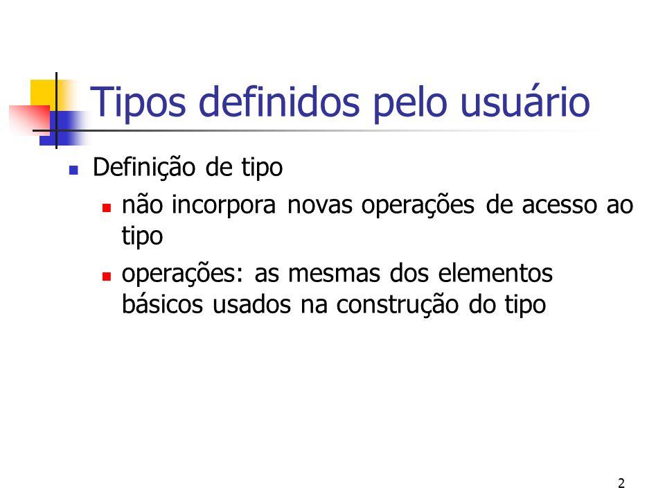 2 Tipos definidos pelo usuário Definição de tipo não incorpora novas operações de acesso ao tipo operações: as mesmas dos elementos básicos usados na construção do tipo