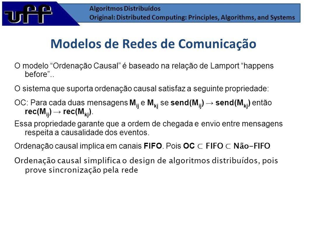 O modelo Ordenação Causal é baseado na relação de Lamport happens before.. O sistema que suporta ordenação causal satisfaz a seguinte propriedade: OC: