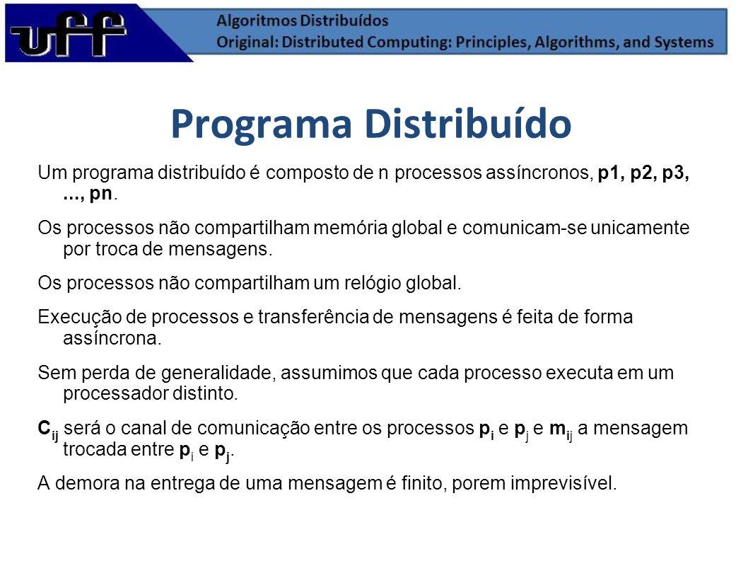 Programa Distribuído Um programa distribuído é composto de n processos assíncronos, p1, p2, p3,..., pn. Os processos não compartilham memória global e