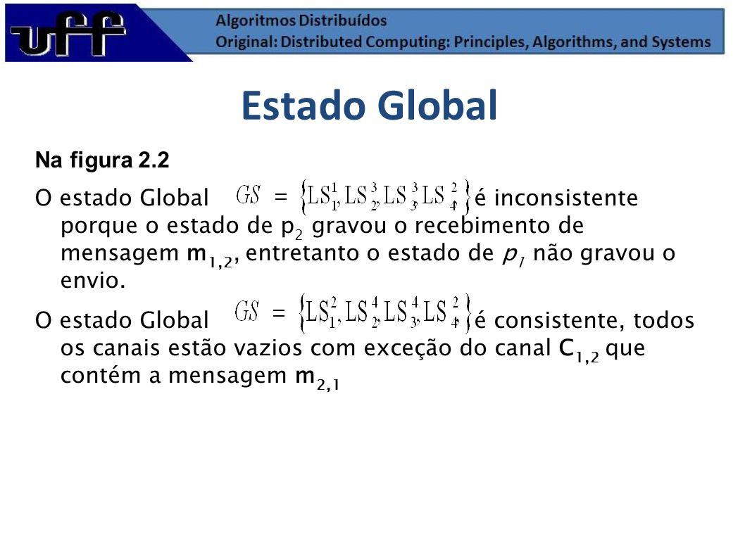 Na figura 2.2 O estado Global é inconsistente porque o estado de p 2 gravou o recebimento de mensagem m 1,2, entretanto o estado de p 1 não gravou o e