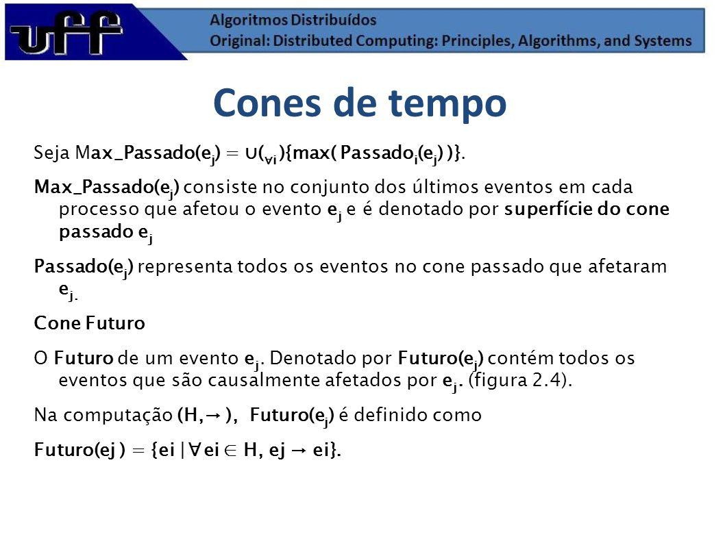 Seja Max_Passado(e j ) = ( i ){max( Passado i (e j ) )}. Max_Passado(e j ) consiste no conjunto dos últimos eventos em cada processo que afetou o even