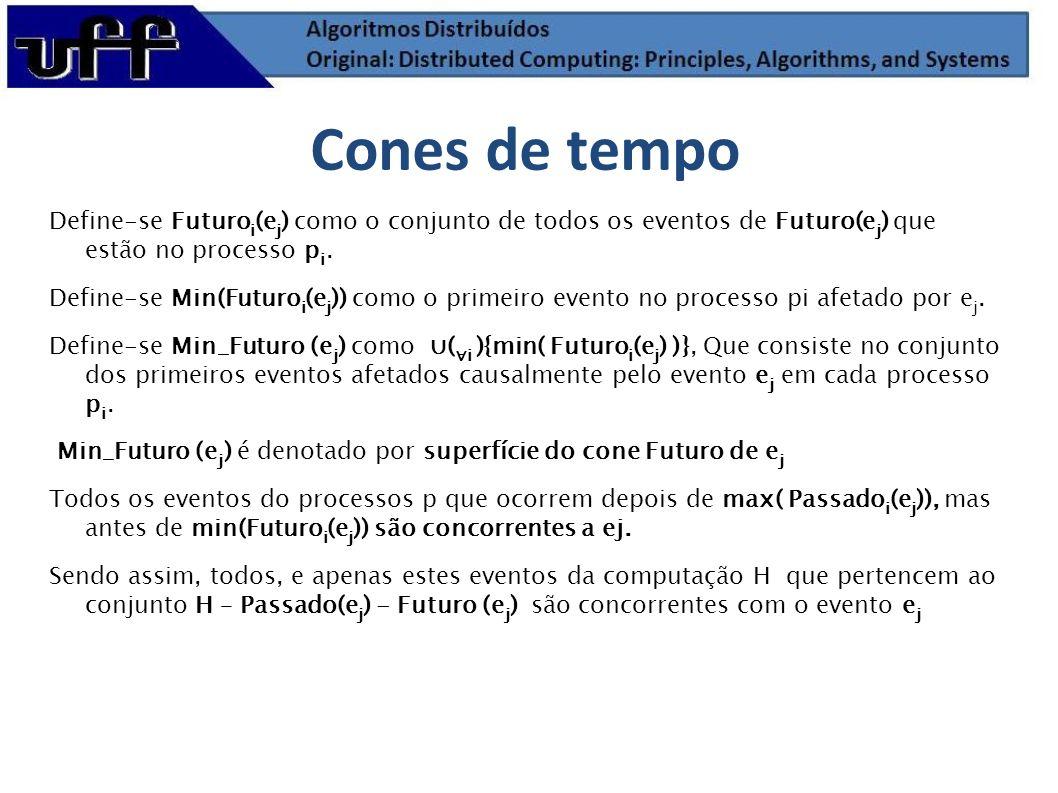 Define-se Futuro i (e j ) como o conjunto de todos os eventos de Futuro(e j ) que estão no processo p i. Define-se Min(Futuro i (e j )) como o primeir