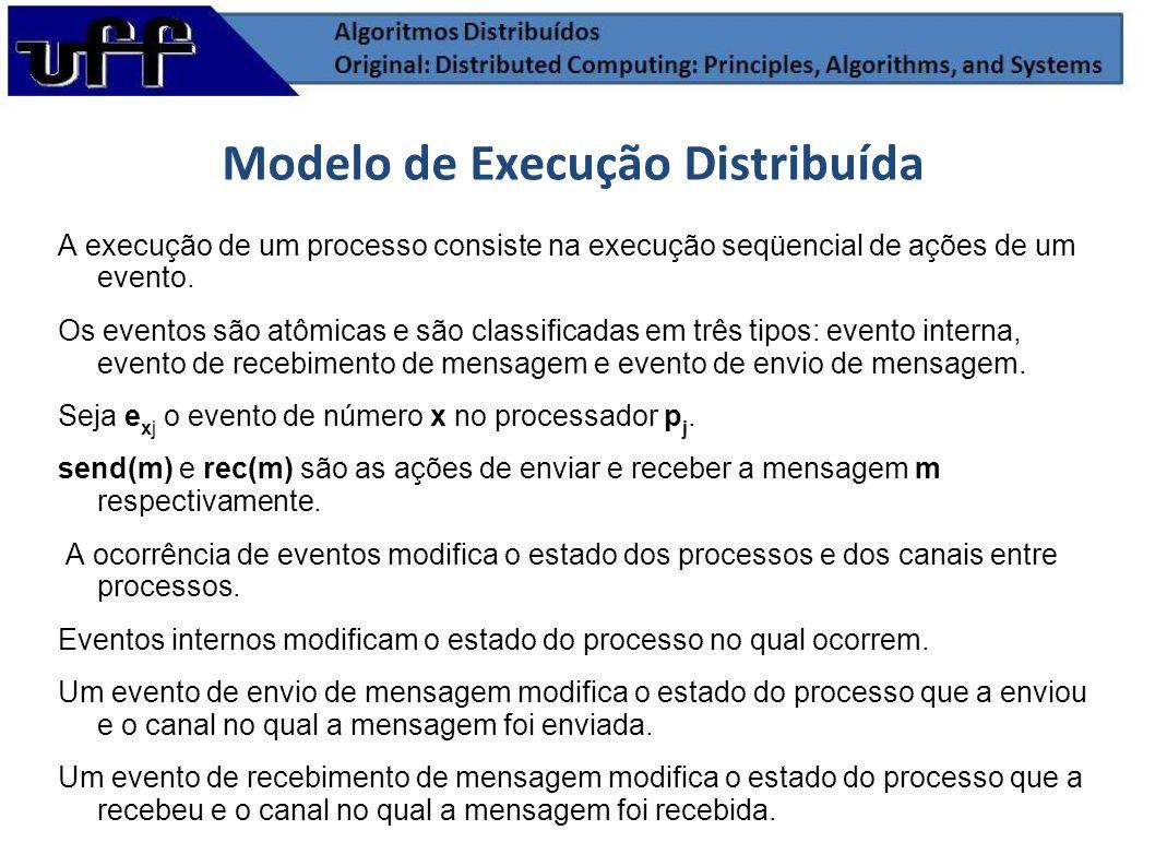 Modelo de Execução Distribuída A execução de um processo consiste na execução seqüencial de ações de um evento. Os eventos são atômicas e são classifi