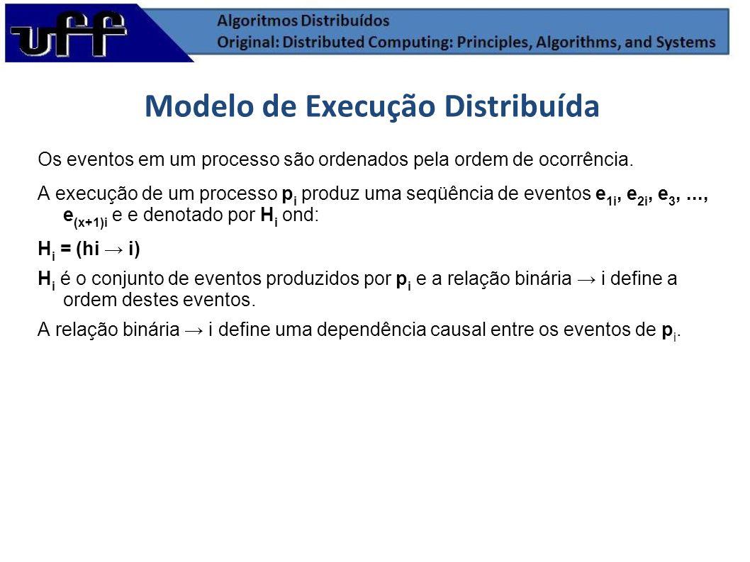 Modelo de Execução Distribuída Os eventos em um processo são ordenados pela ordem de ocorrência. A execução de um processo p i produz uma seqüência de