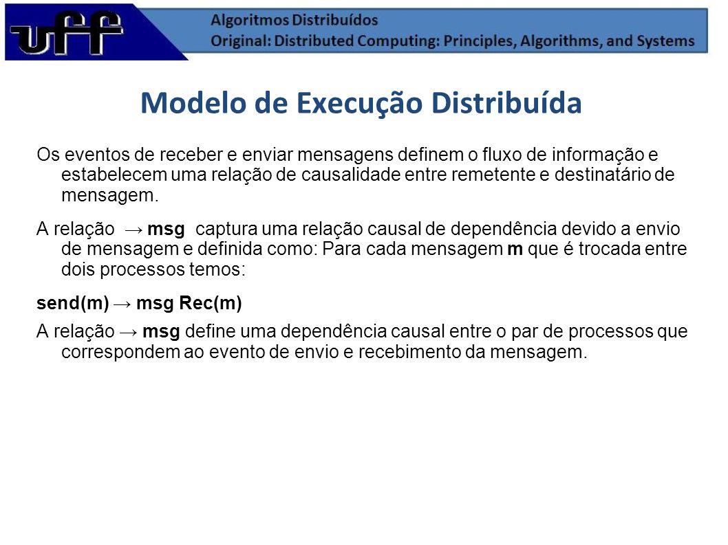 Modelo de Execução Distribuída Os eventos de receber e enviar mensagens definem o fluxo de informação e estabelecem uma relação de causalidade entre r