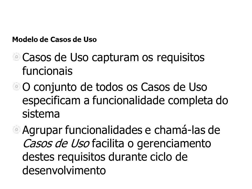Modelo de Casos de Uso Casos de Uso capturam os requisitos funcionais O conjunto de todos os Casos de Uso especificam a funcionalidade completa do sis