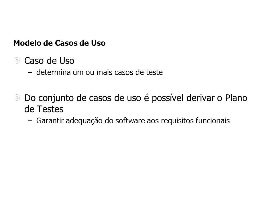 Modelo de Casos de Uso Caso de Uso –determina um ou mais casos de teste Do conjunto de casos de uso é possível derivar o Plano de Testes –Garantir ade