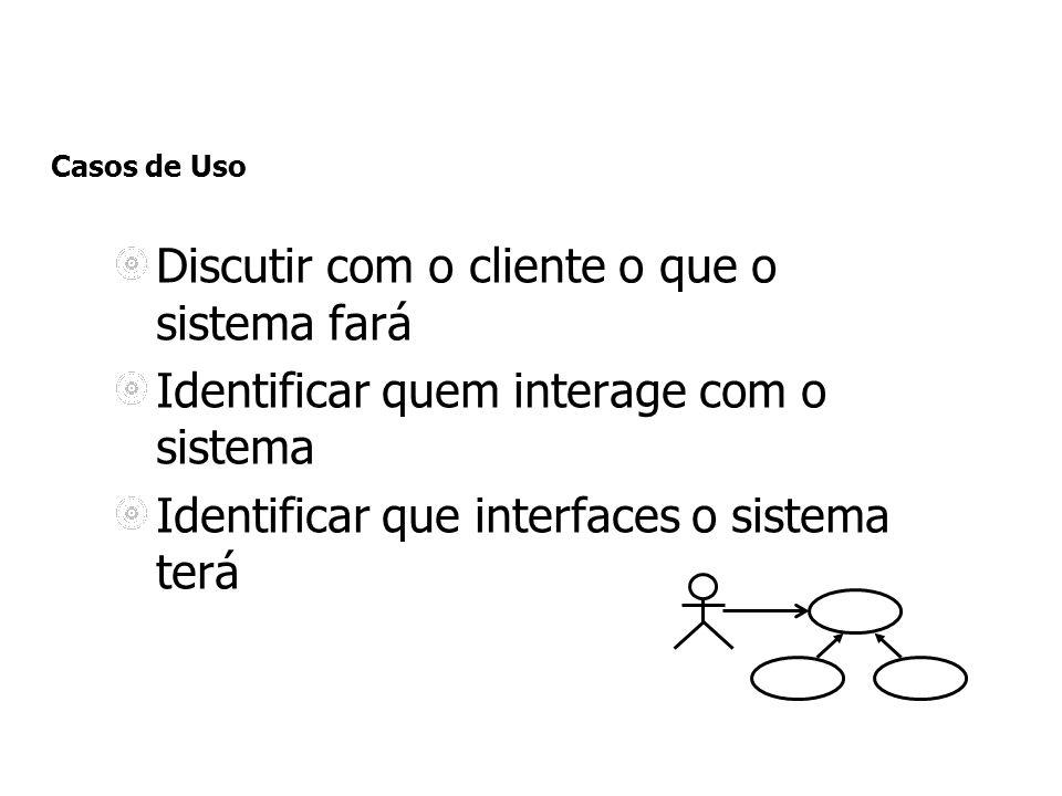 Discutir com o cliente o que o sistema fará Identificar quem interage com o sistema Identificar que interfaces o sistema terá