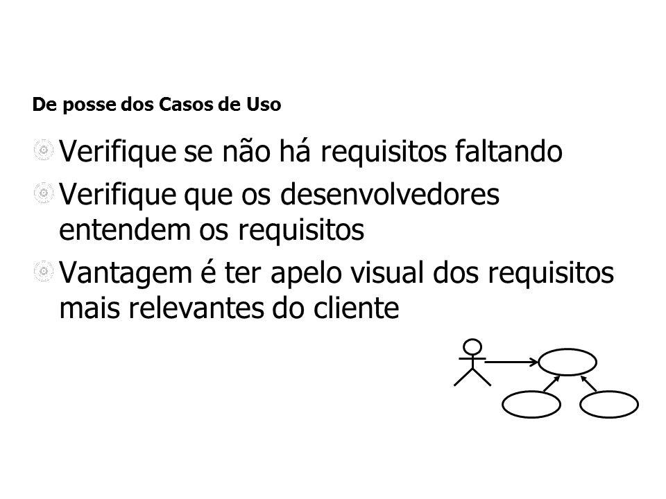 De posse dos Casos de Uso Verifique se não há requisitos faltando Verifique que os desenvolvedores entendem os requisitos Vantagem é ter apelo visual