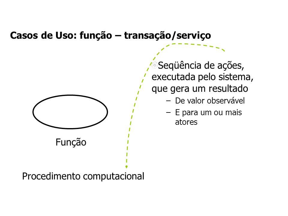 Seqüência de ações, executada pelo sistema, que gera um resultado –De valor observável –E para um ou mais atores Função Procedimento computacional Cas