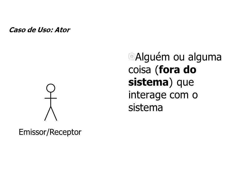 Caso de Uso: Ator Alguém ou alguma coisa (fora do sistema) que interage com o sistema Emissor/Receptor