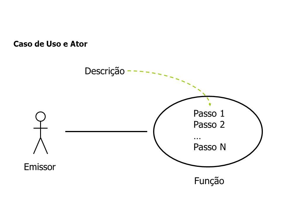 Caso de Uso e Ator Função Emissor Passo 1 Passo 2 … Passo N Descrição