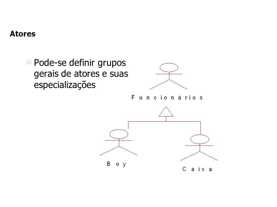 Atores Pode-se definir grupos gerais de atores e suas especializações