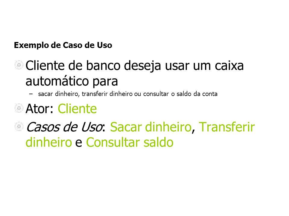 Exemplo de Caso de Uso Cliente de banco deseja usar um caixa automático para –sacar dinheiro, transferir dinheiro ou consultar o saldo da conta Ator: